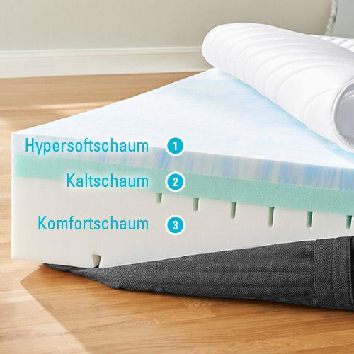matzzz einfach besser schlafen m bel h ffner. Black Bedroom Furniture Sets. Home Design Ideas
