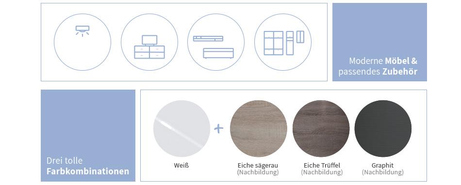 Möbel, Zubehör und Farbkombinationen