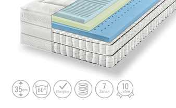 Artone Tonnentaschenfederkern-Matratze  Boxspring Premium