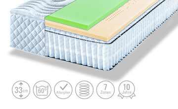 Artone Tonnentaschenfederkern - Matratze  Boxspring Comfort